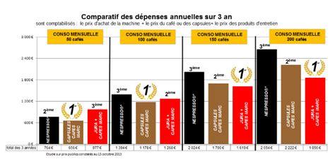 Meilleure Marque Machine Expresso 2499 by Destockage Noz Industrie Alimentaire