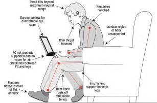 Best Office Chair For Lower Back Pain Laptop Ergonomics Archives Thinking Like Harry
