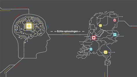 challenges of emerce mobiles for challenge kickstarter voor nederlandse