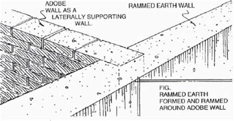 adobe wall section new mexico earthen building code