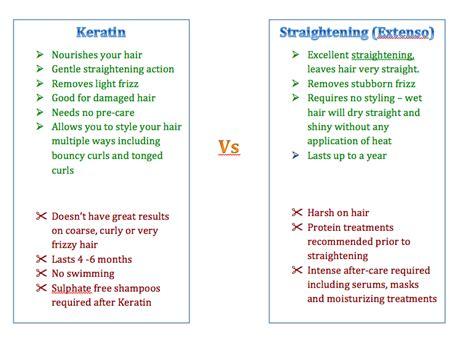 Loreal Extenso Hair Treatment extenso vs keratin expert stylist saman nomani tells you