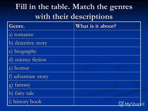 biography genre quiz презентация на тему quot literary quiz учитель английского