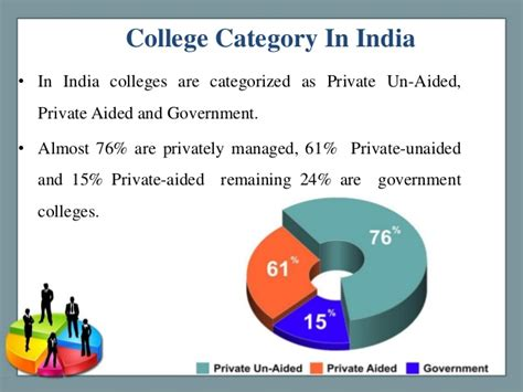 No 1 Mba College In India by Best Mba College In Pune