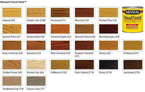 Kitchen Cabinet Finishing by Picking A Stain Color Renovated Haven