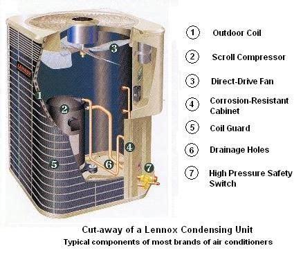Pipa Kapiler 0 54 1roll air conditioning hvac design hvac design calculations