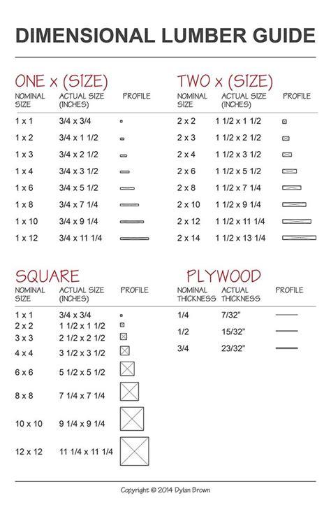 dimensional lumber guide  images dimensional