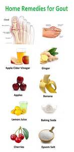 home remedies for gout gout remedies on arthritis relief