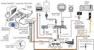 wiring diagram for sirius radio diagram free printable wiring diagrams