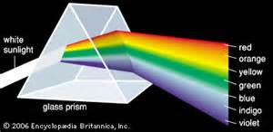 what colors make white white light prism encyclopedia children s