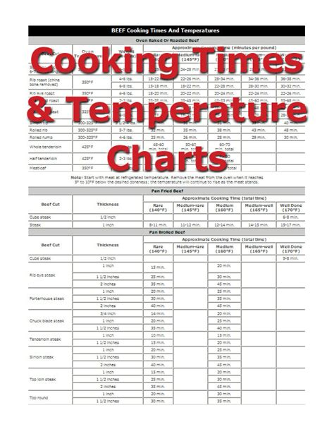 meat grilling chart video search engine at search com