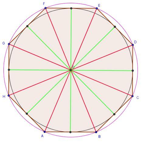 somma degli angoli interni di un ottagono progetto polymath gyre e gimble