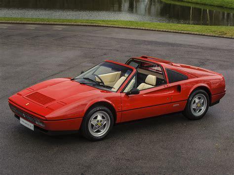 porsche box 1987 porsche 911 fuse box diagram 1987 porsche 944 fuse