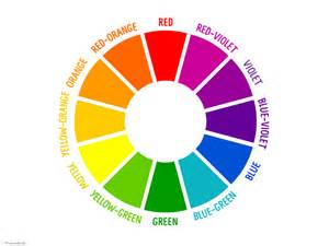 color theory basics the basics of the color wheel for presentation design