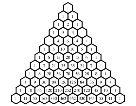 triangle pattern equation 25 best ideas about pascal s triangle on pinterest