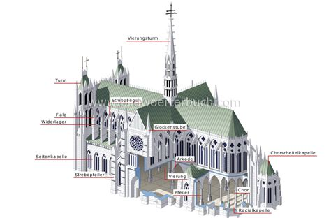 architektur fassade begriffe kunst und architektur architektur dom gotischer