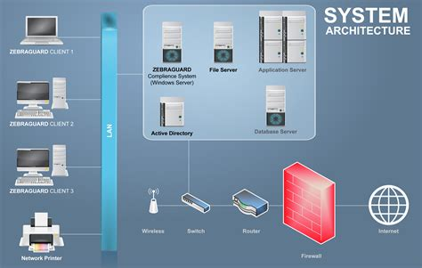 system architecture image gallery system architecture