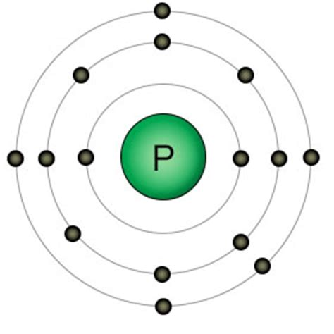 Protons In Phosphorus by Enzymes And Energy