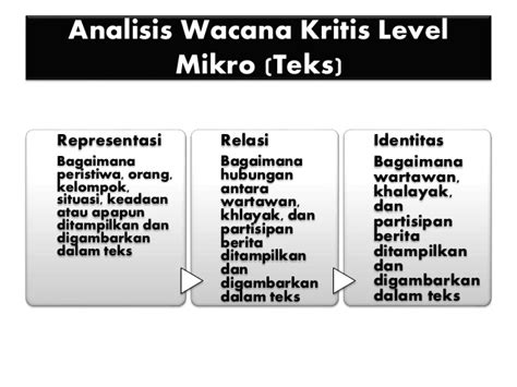 Critical Discourse Analysis Analisis Wacara Kritis Haryatmoko presentation critical discourse analysis fairclough