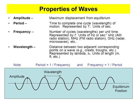 section 17 1 mechanical waves answers wave interactions worksheet wiildcreative