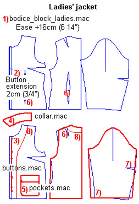 ease in pattern making leena s com patternmaker tutorial web site how to add