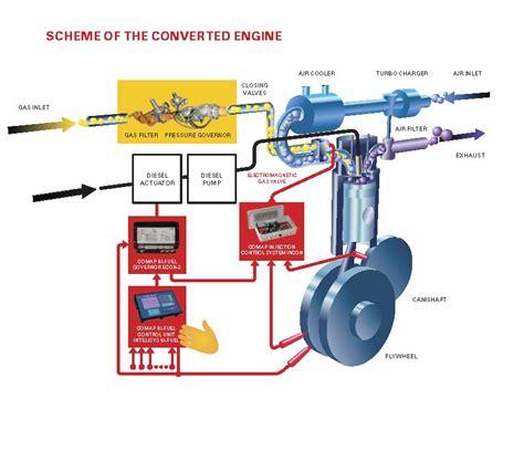 19 vs commodore wiring diagram pdf commodore