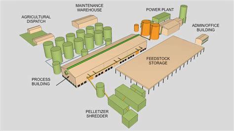 plant layout proposal aina koa pono proposal rejected by hawaii puc again