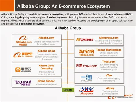 alibaba group fostering an e commerce ecosystem group ashleygh report on alibaba business model of alibaba