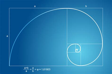 web layout golden ratio using golden ratio in web design is not ludicrous it s