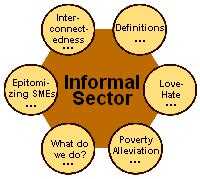Differentiate Between Formal And Informal Credit Sources Gdrc The Informal Sector A Question Of Definition What Is The Informal Sector