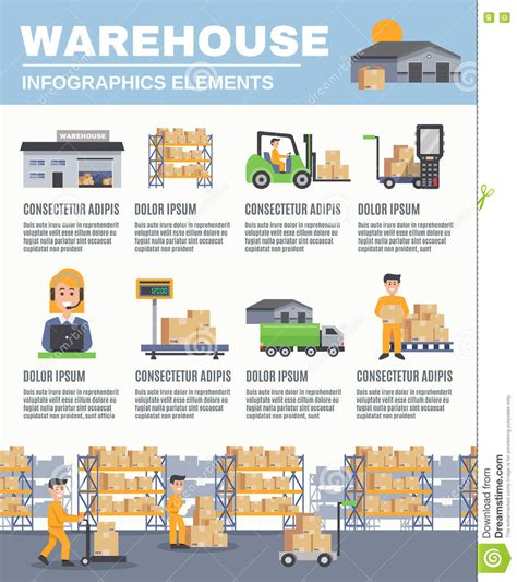 warehouse layout forklift warehouse infographics layout stock vector image 81692572