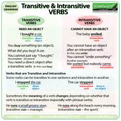 transitive and intransitive verbs grammar
