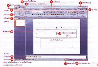 fungsi layout ms power point ส วนประกอบของหน าต างโปรแกรม microsoft office