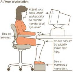 proper posture at computer desk apps directories