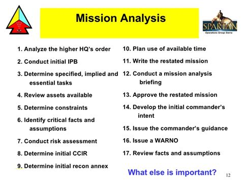 mission briefing template mdmp bctp