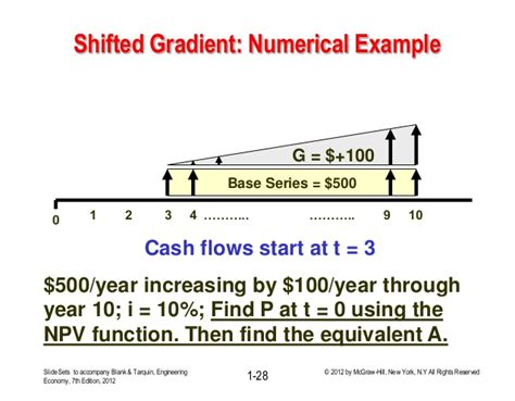 lecture  gradients factors  nominal  effective interest rates