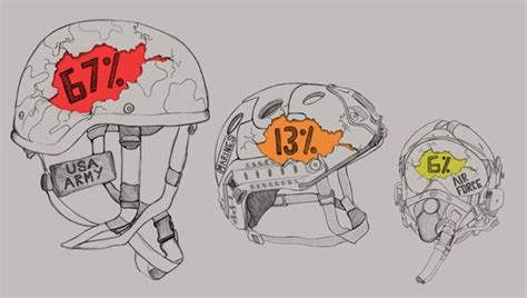 concussion and light sensitivity 131 best traumatic brain injury images on