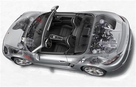 how do cars engines work 2006 porsche boxster transmission control will porsche 718 boxster get the success with four cylinder engines