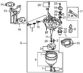 wiring diagram for onan 4000 wiring get any cars and motorcycles wiring schematic diagram for
