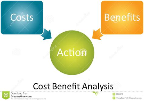 Cost Benefit Of An Mba by Cost Benefit Analysis Diagram Stock Illustration Image
