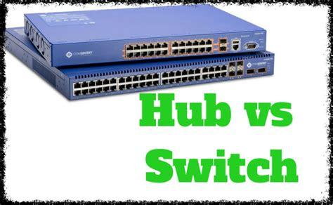 Switch Hub Fo Image Gallery Network Hub Vs Switch