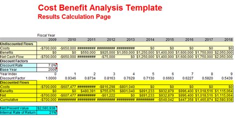 Cost Benefit Analysis Exles For Excel Ppt And Pdf Cost Benefit Analysis Powerpoint Template