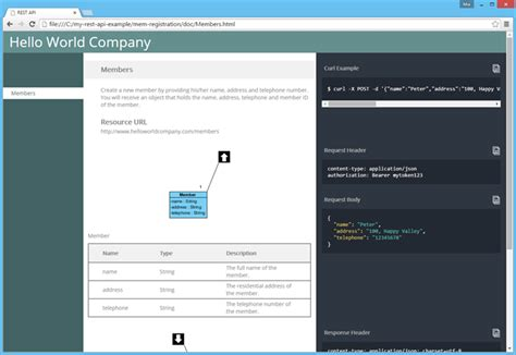 Rest Api Documentation Template by Rest Api With Exles Simple Registration Service