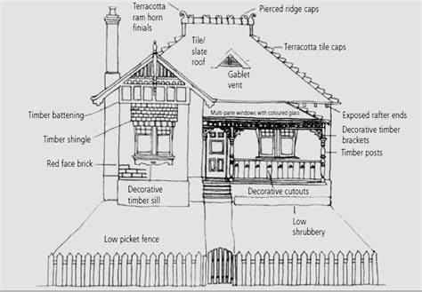house features federation house federation verandahs