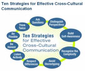 Communication Strategist by The Bamboo Screens