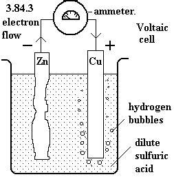 design lab voltaic cell voltaic cell diagram car interior design