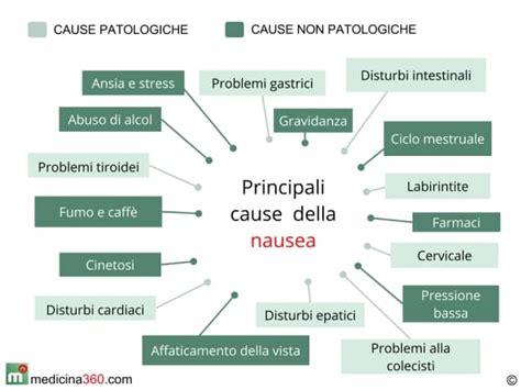 mal di testa e senso di vomito nausea cause e rimedi naturali rapidi