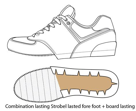 shoe lasting constructions how shoes are made the