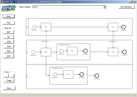 bpmn diagram tools free bpmn diagram tools free image collections how to guide