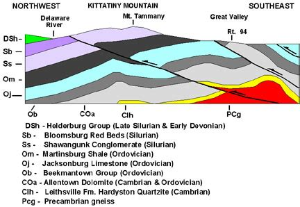 cross section geology definition engineering geology wikivisually