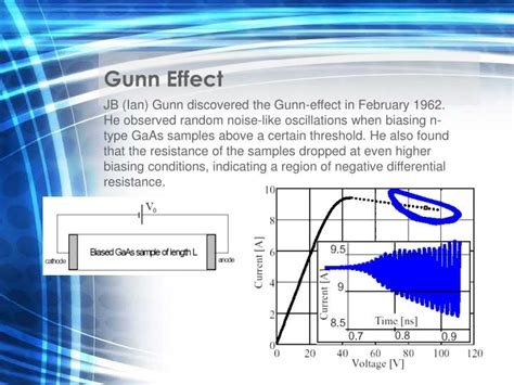 gunn effect diode ppt gunn effect diode ppt 28 images gunn diode electrical4u transferred electron devices ppt